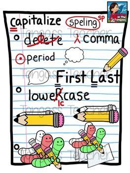 language editing