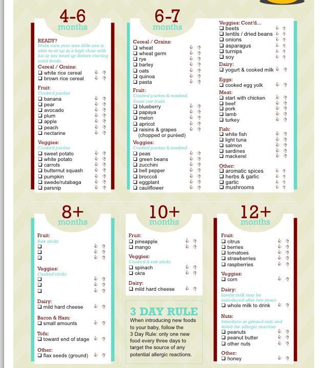 Weaning Chart Future Kiddo O S Pinterest