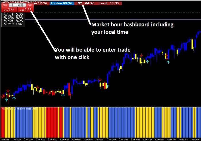 forex trading system search