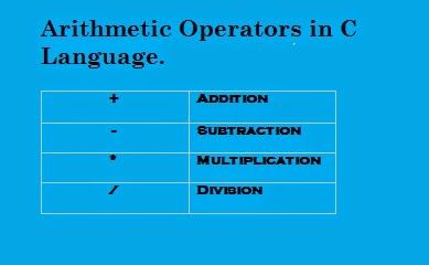 Arithmetic Operators In C Language Learn C Programming In Easy Way