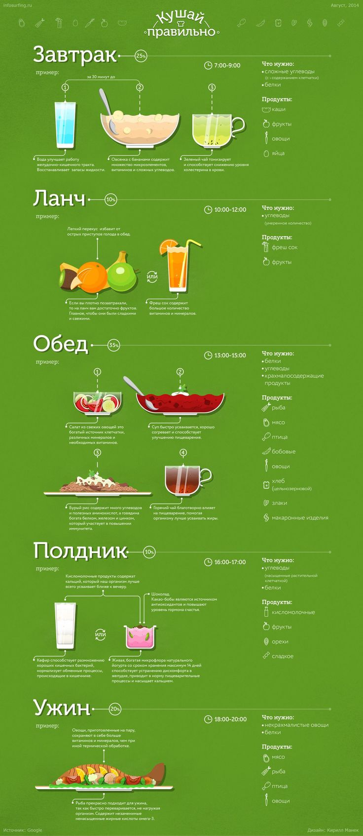 Рецепт из цветной капусты в картинках