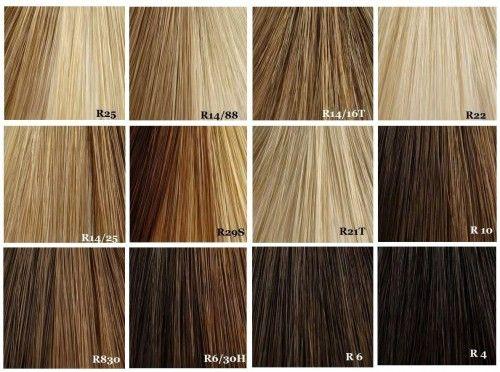 Jessica Simpson Hair Extensions | DIY: Natural Beauty & Herbs | Pinte ...