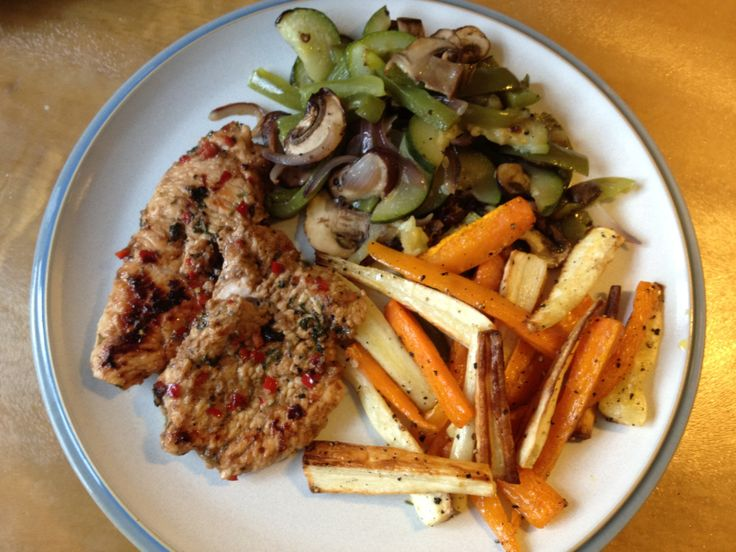 Orange and Ginger Pan Fried Turkey Steaks