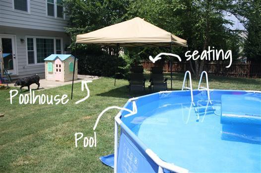 Viewalongtheway Backyard : Making My Dream Backyard a Reality (kinda)View Along the Way