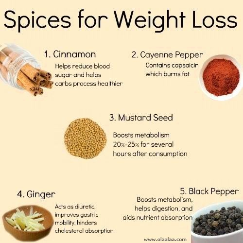 mustard seeds benefits weight loss