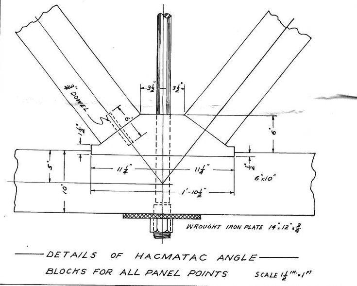 Printable covered bridge plans bridges pinterest for Covered bridge design plans