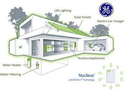 thesis solar