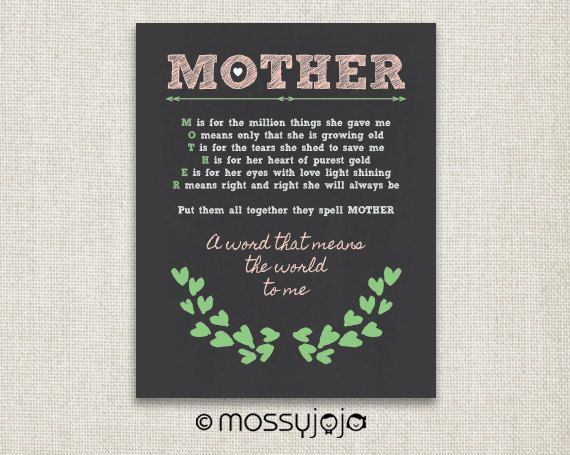 Mother Gift Inspirational Quote Gifts for mom Chalkboard Mom birthday ...