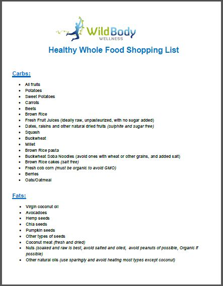 Whole 30 shopping list gift 1 healthy whole foods shopping list