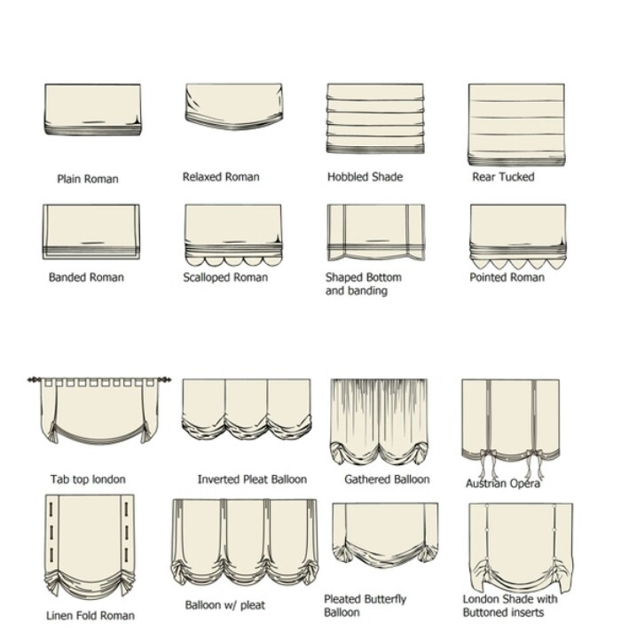 Curtain types diy furniture home pinterest for Types of curtains