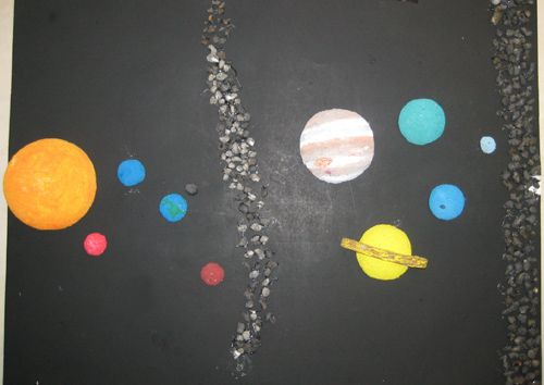 solar system with asteroid belt projects - photo #3