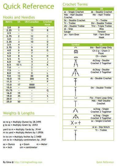 Crochet Stitch Reference : Crochet Quick Reference. Stitch symbols, standard sizing charts, etc