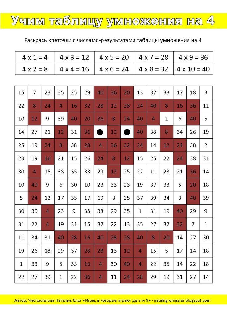 игры таблицы умножения 3 класс