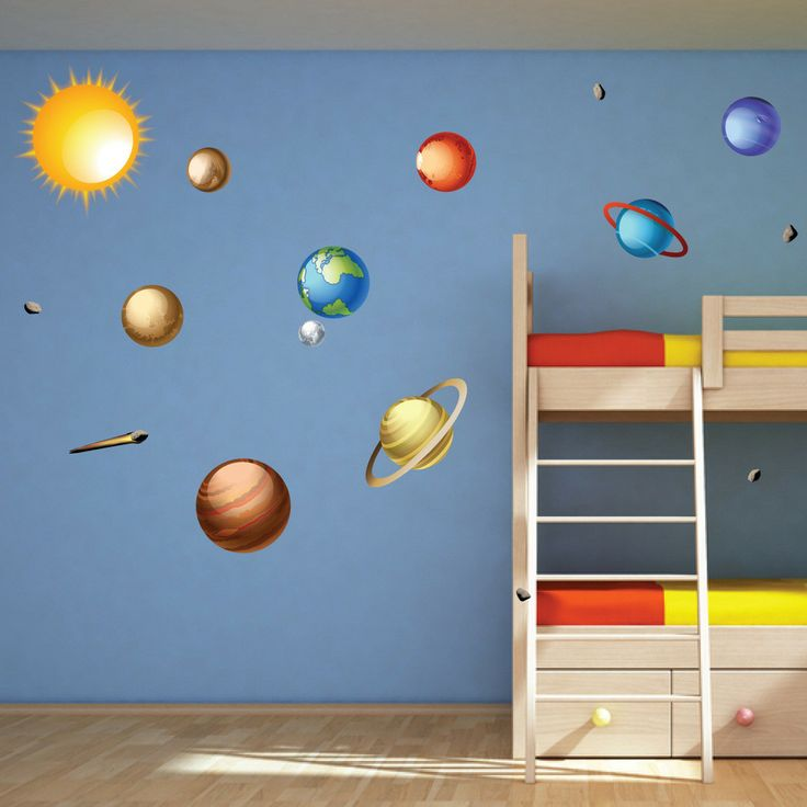 Solar system wall decor pics about space - Solar system decorations ...