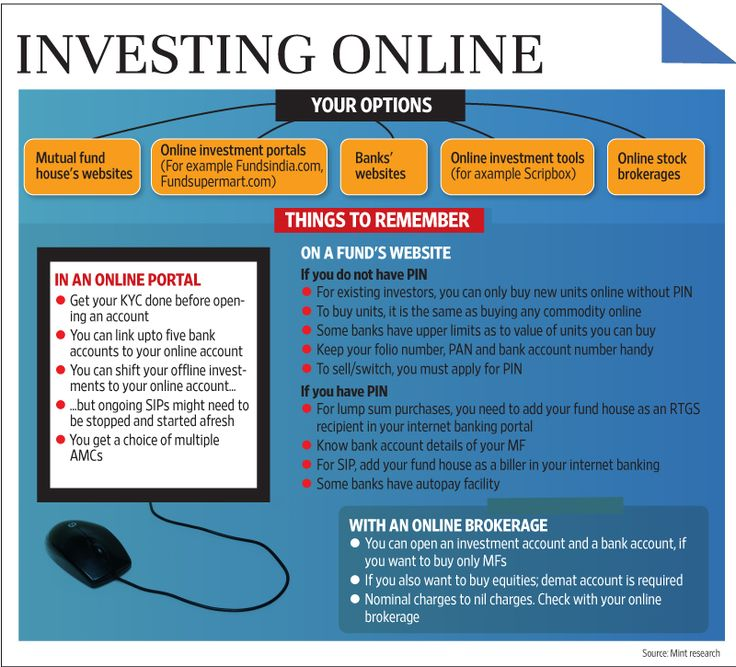 How to invest in mutual funds online india login