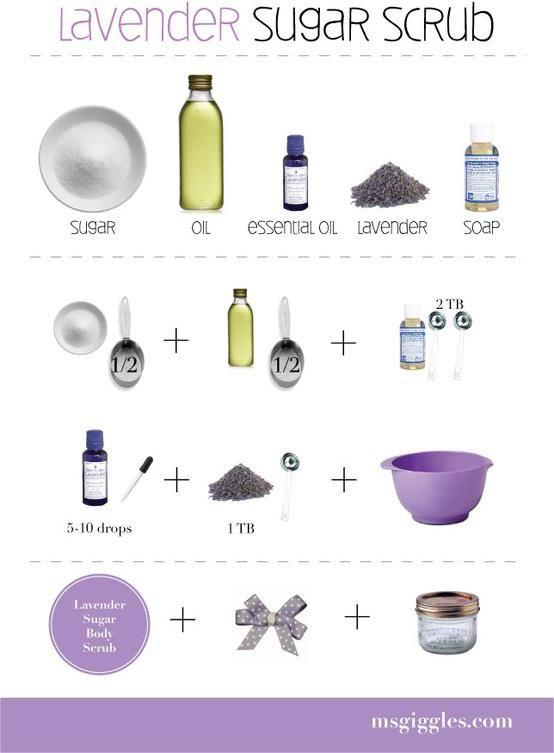 Homemade Lavender Sugar Scrub Recipe   DIY   Pinterest