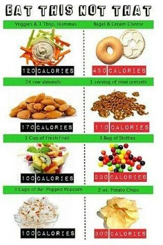 eat for health educator guide