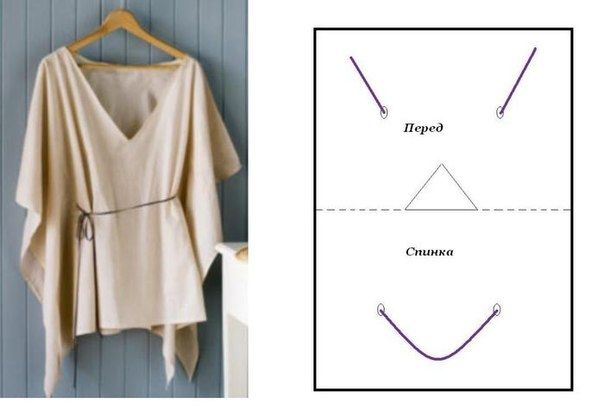 Как сшить пляжное платье своими руками для начинающих 8