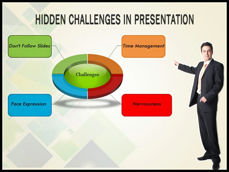 powerpoint presentation writing argumentative essay