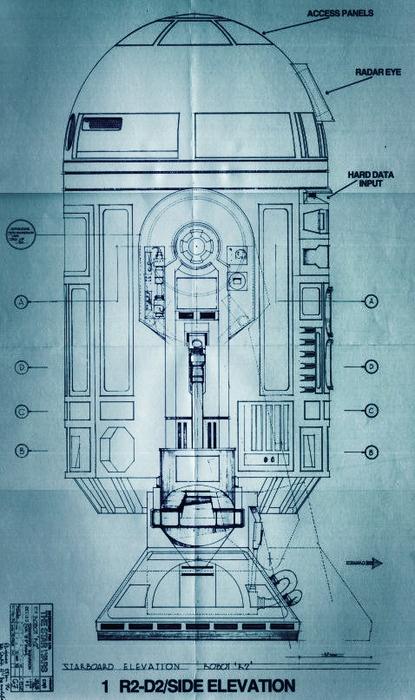 R2d2 Blueprint Amazing Pinterest