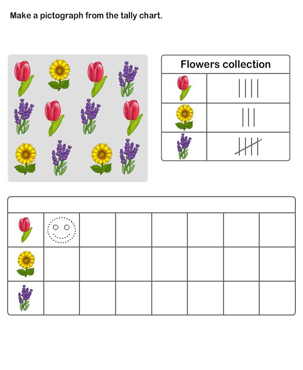 Pictograph Worksheets For Kids Math Data Management Pinterest