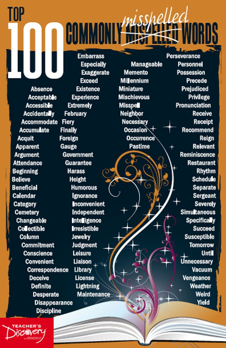 Commonly Misspelled Words Top 100 commonly misspelled words poster