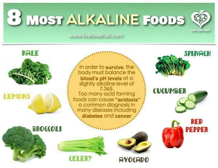 pictures of healthy fruits alkaline fruits