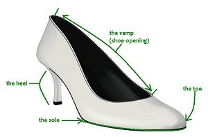 How to Buy Shoes: Choosing your Best Womens Fashion Shoes - Great info