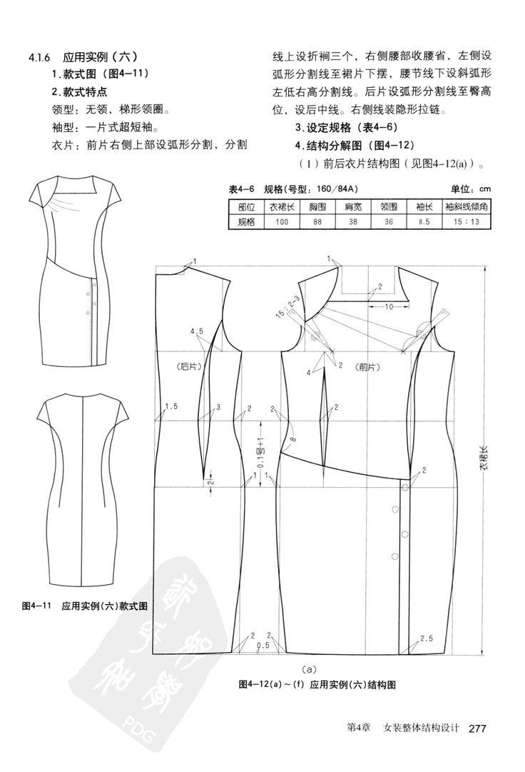 女装细节结构设计