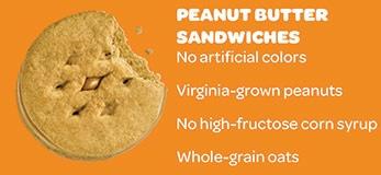 peanut butter sandwiches | Girl Scouts | Pinterest
