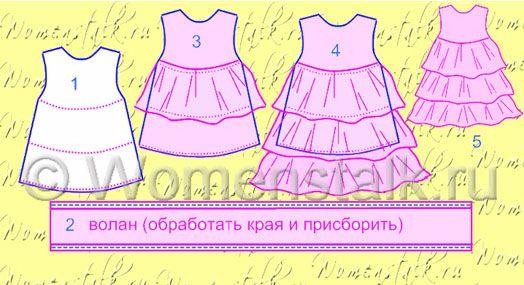 Детское платье с воланами как сшить 89