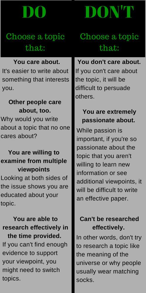 Sample persuasive essay topics