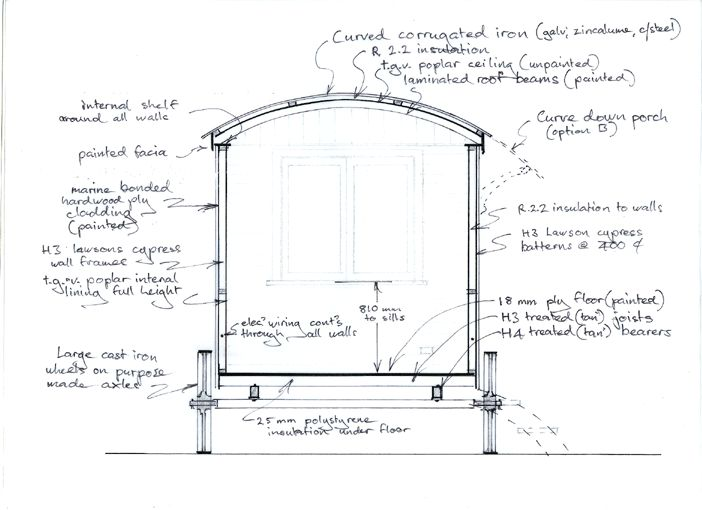 Shepherds Hut Design Plans