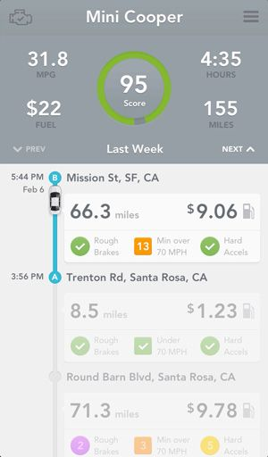 data plan tracker app iphone