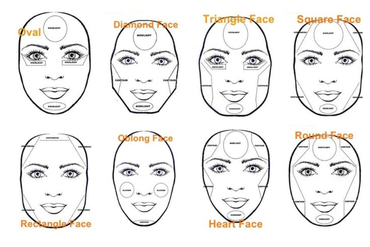 contouring face chart : Put your face on! : Pinterest
