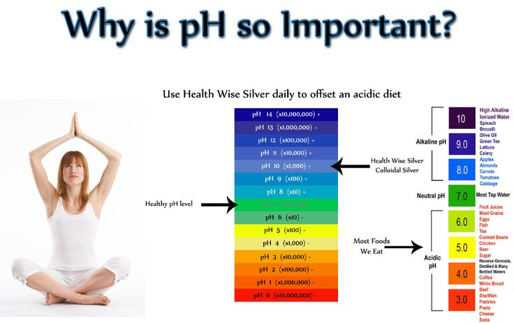 Natural Ph Balance In Your Body