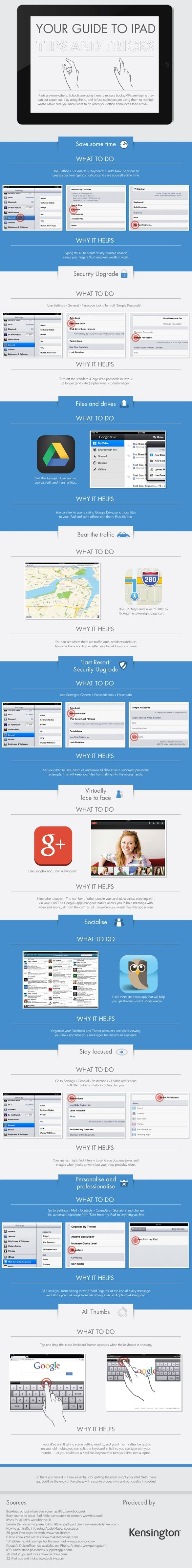 A Nice Graphic on iPad Tips and Tricks ~ Educational Technology and Mobile Learning
