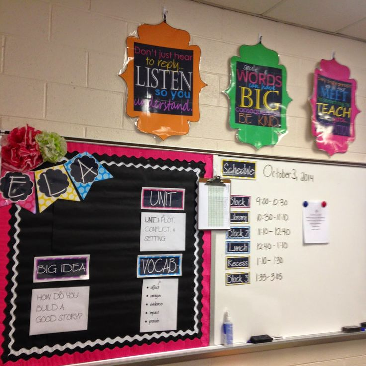 Poster board ideas for school