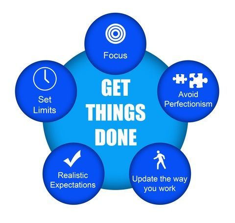 get things done - be decisive - http://www.organisemyhouse.com/be-decisive-how-to-get-things-done/