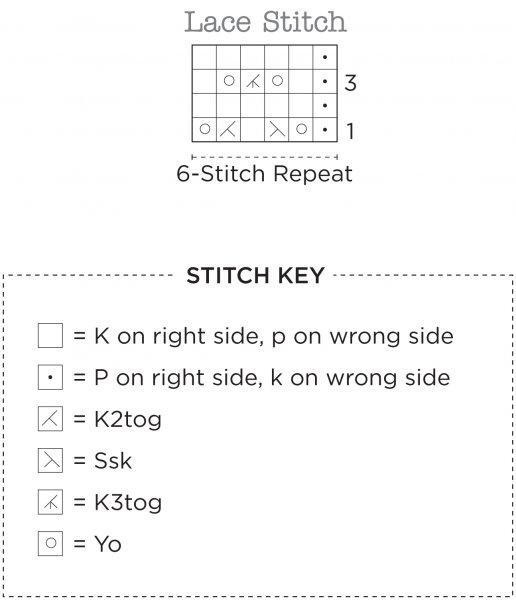 LACE KNITTING: HOW TO READ A CHART (Fabric) A Million Ways to Procr?