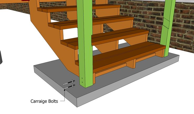 Using Pre Cut Stringers Deck Stairs Deck Stair Railing Plans Free Outdoor