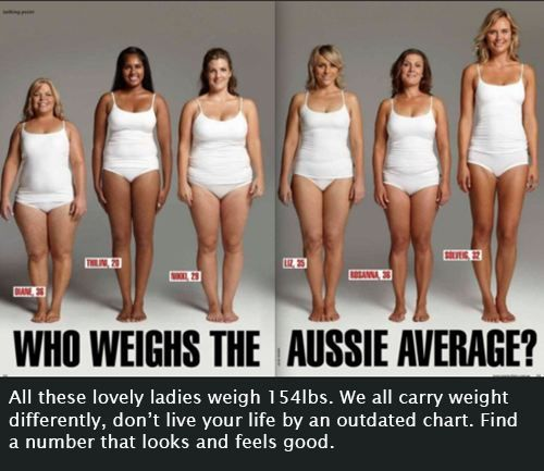 All of these women weigh 154 pounds; we all carry weight differently