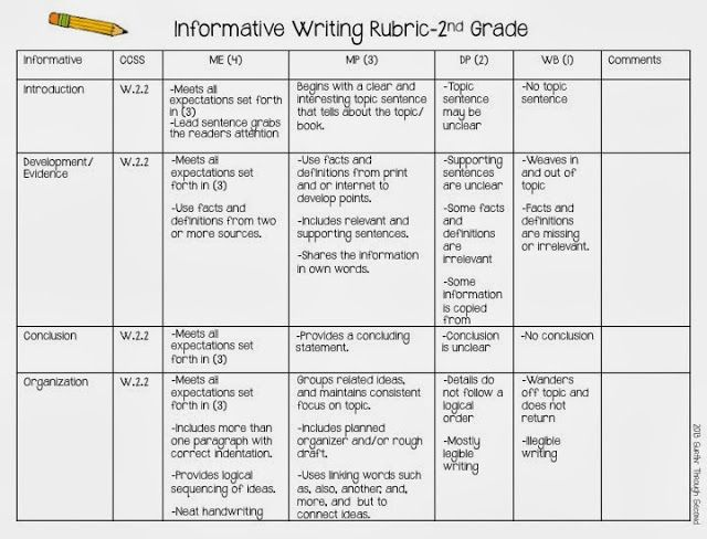 common core rubrics for writing Click on each subject area to open and drill-down into the common core standards check the add rubric element checkboxes to specify the rubric elements you'd like added to your new rubric.
