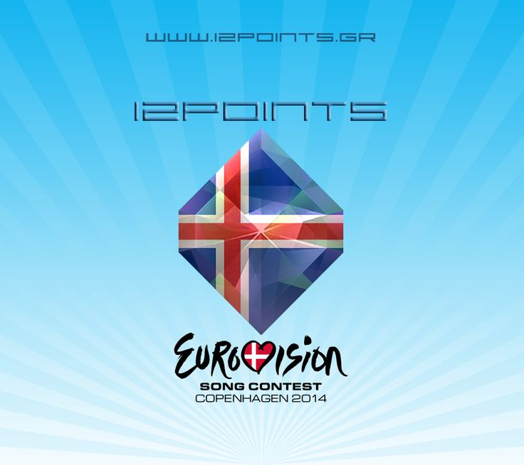 eurovision points belgique