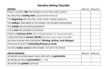 checklist narrative essay Student checklist for narrative essay before i start: i have read the prompt at least 3 times and underlined the most important words i have decided on a story and.