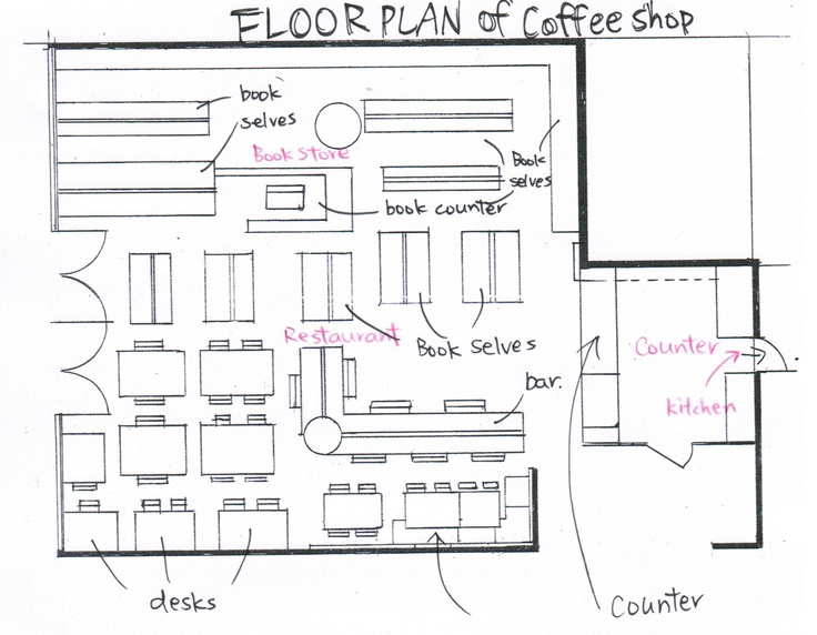 floor plan coffee shop coffe aholic pinterest coffee shop floor plan