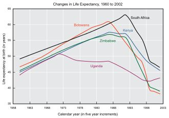 Apartheid research paper