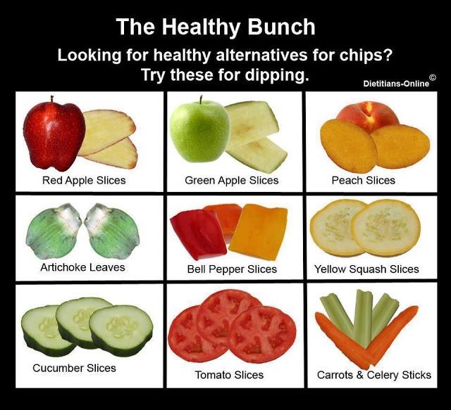 Healthy chips alternative