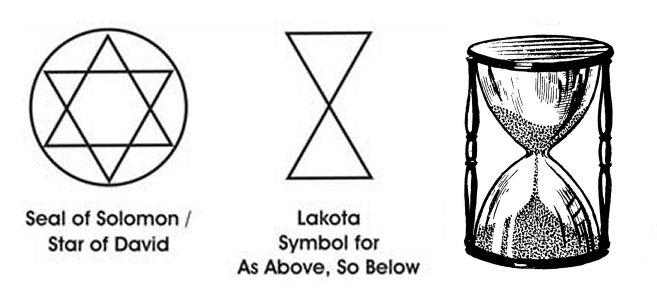 Lakota Symbol For Love