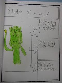 essay four incorporating liberty liberty